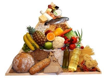 Übergewicht reduzieren durch gesunde Ernährung