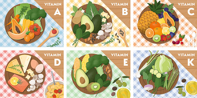 Vitamin Tabelle